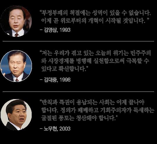한국 대통령 취임사